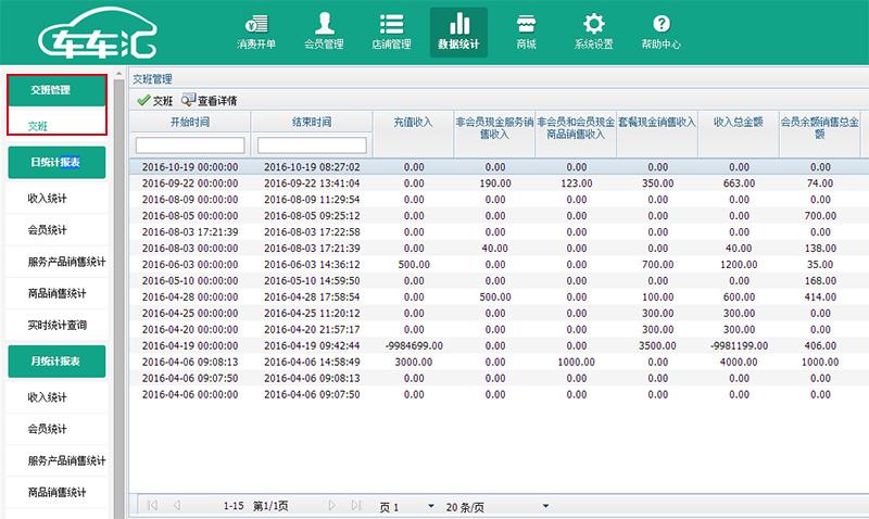 车车汇洗车会员管理软件数据统计功能